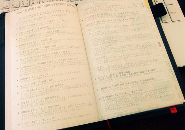 ジブン手帳_DIARYページ一覧
