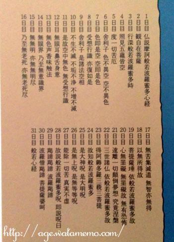 1日5分朝の般若心経写経手帖