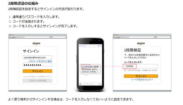 amazon_アマゾン_二段階認証