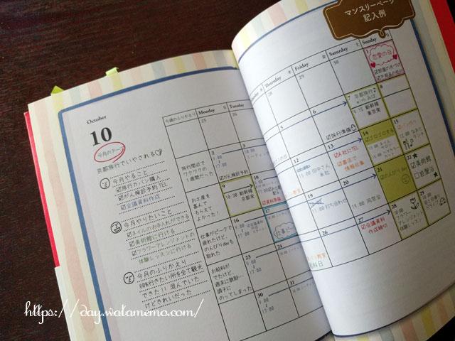 さとうめぐみ著『幸せな人がこっそりやっている手帳の書き方』マンスリーページ